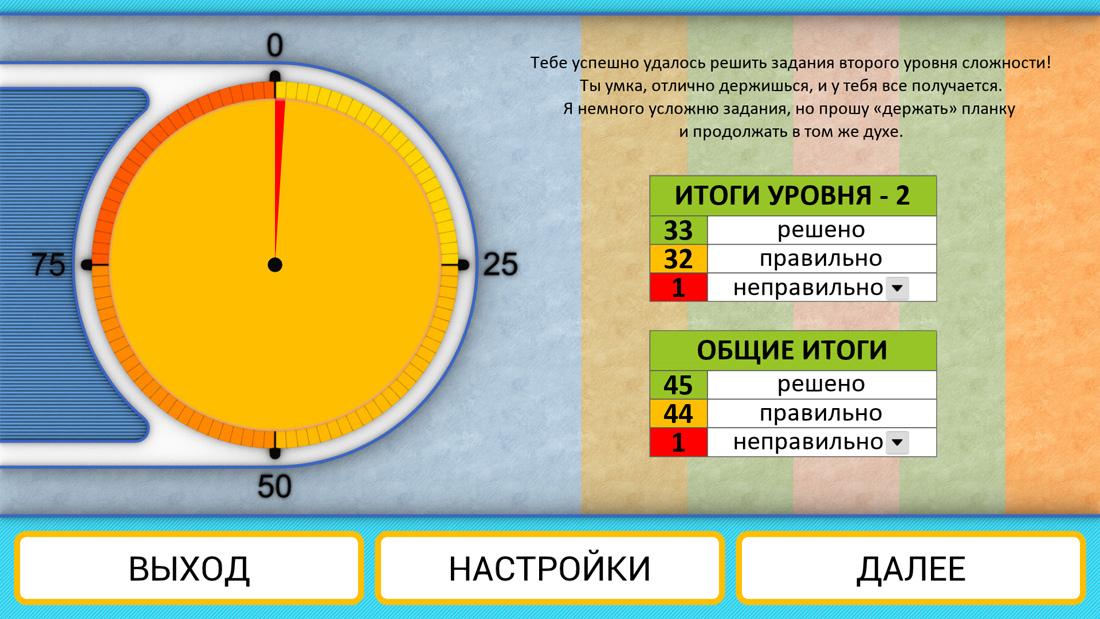Окно статистики из тест игры Ольгины Задачки