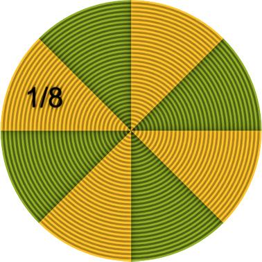 Мы видим, что круг разделен на 8 частей линиями, проходящими через его центр, с шагом 45°