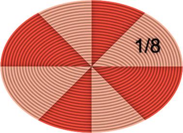 Форма эллипса сплюснутая, а значит и дробь 1/8 в данном случае не будет верной.